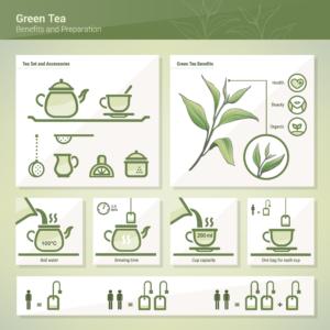 Green Tea Appetite Su